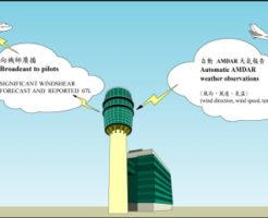 【航空無線受信テク】空港情報が常時送信されているATISを聞いて耳慣らしをすべし!
